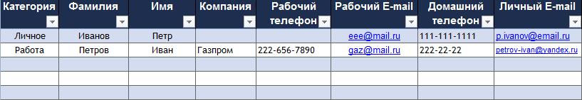 Таблица для контактов.