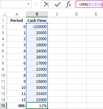 Calculating Irr In Excel Using Functions And Chart
