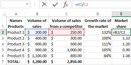 Bcg Matrix Excel Template