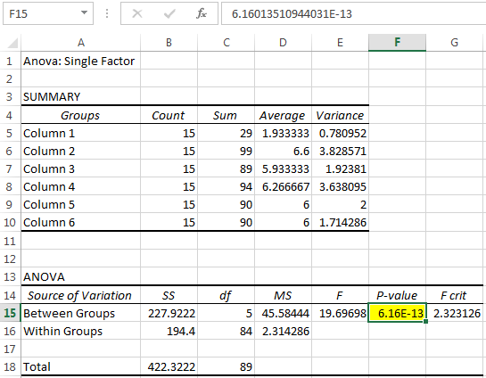 Budget Vs Actual Analysis Template Variance Report