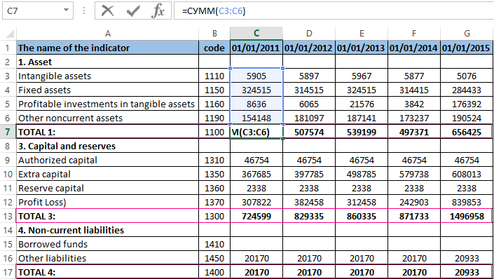 Current assets to equity ratio in Excel