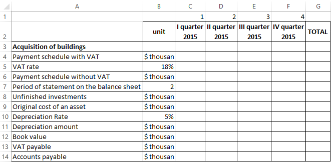 Example of construction the financial model of the enterprise in Excel