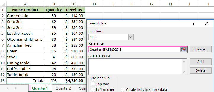 The data consolidating in Excel with examples of usage