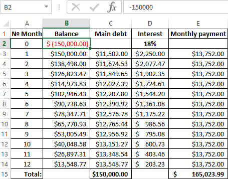 calculation of the effective interest rate on loan in excel