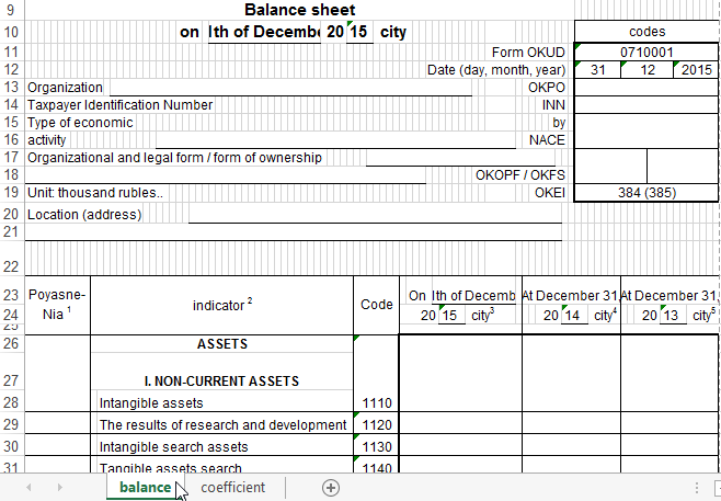 Calculation of the financial activity ratio in Excel