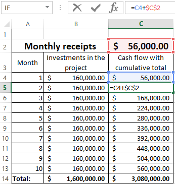 Download Template Of The Investment Project Analysis In Excel