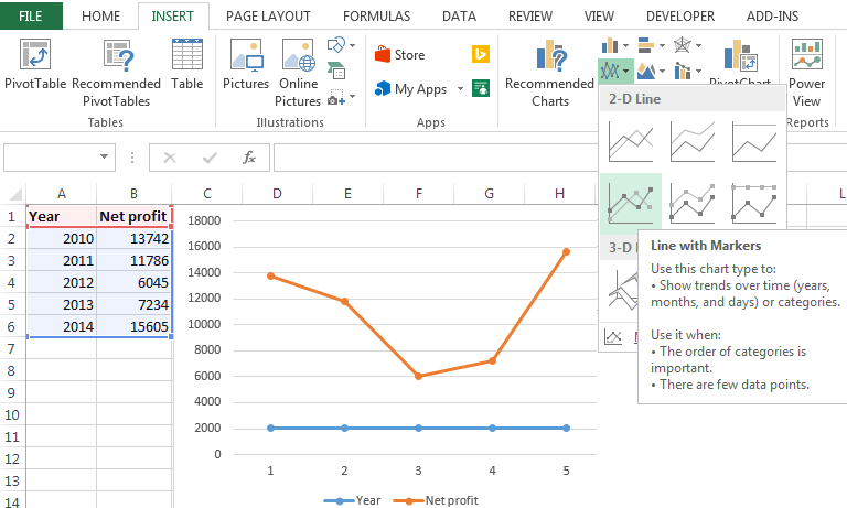 making charts in excel