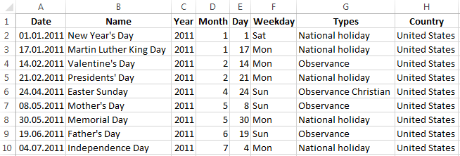 how to create a table collecting data in excel