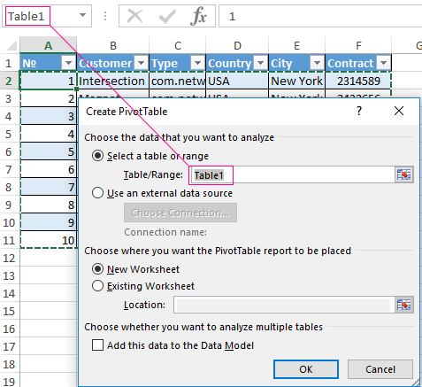 analysis of data in excel with examples of reports