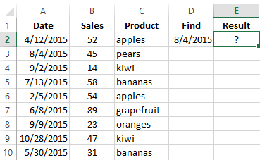 Functions VLOOKUP and HLOOKUP in Excel with examples of using