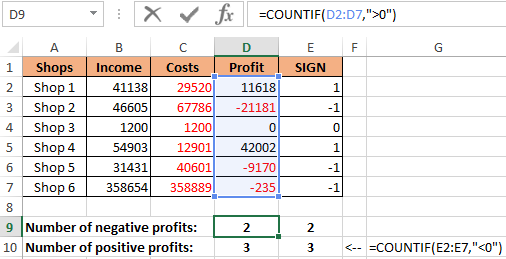 Functions CHAR SIGN TYPE in Excel and examples of their formulas