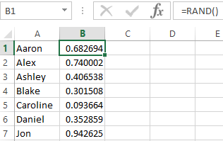 Random number generator Excel in functions and data analysis