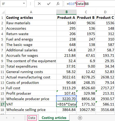 Cost Of Production With The Example Of Calculation In Excel