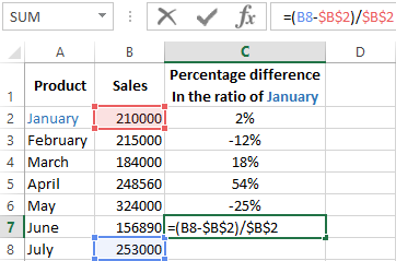 how to add percentage to range of prices in excel