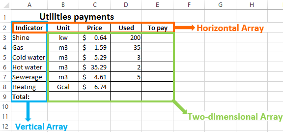 Working with Excel array formula examples