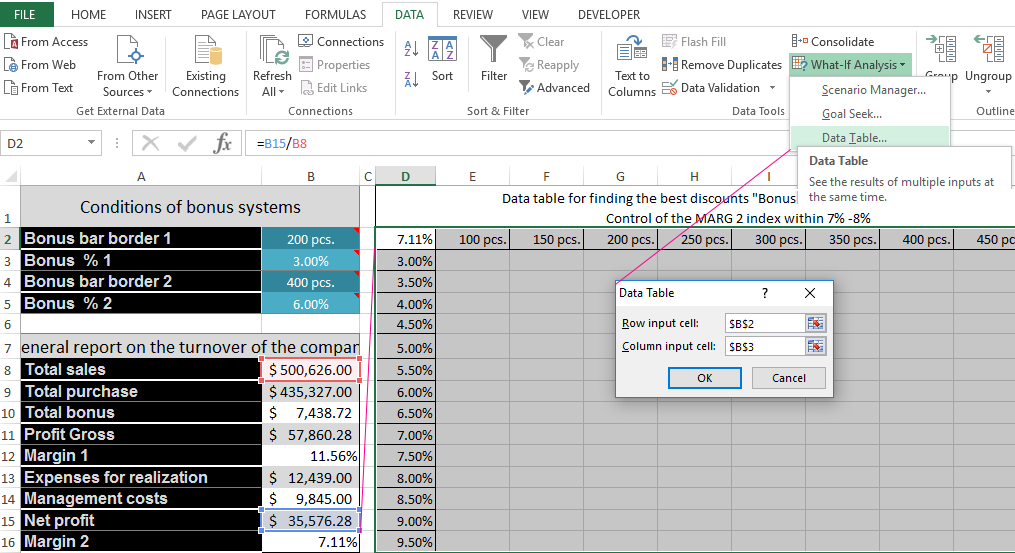 How to calculate discounts in Excel