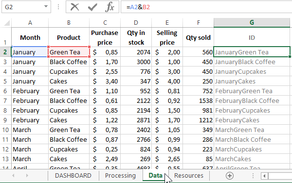 Download Cafe Products Sales Analysis In Excel Template