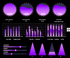 Download Free Dashboard Templates For Reports In Excel