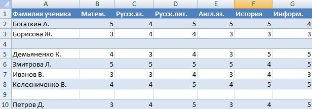 Таблица для примера.