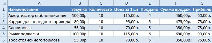 Таблица1.