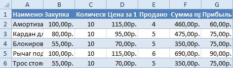 Таблица2.
