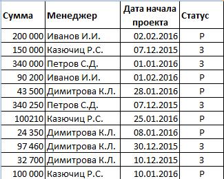Таблица.