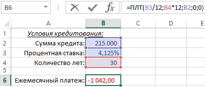 Как вычислить ежемесячный платеж по кредиту