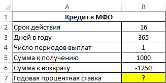 Аттестация на соответствие занимаемой должности документы