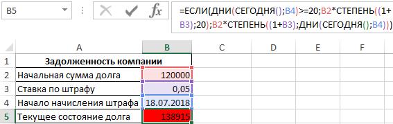 Анализ дебиторской задолженности.