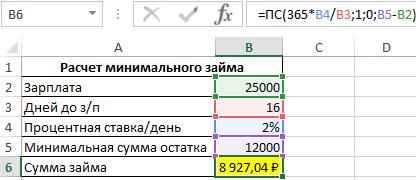 клиент взял в кредит 25000 как узнать инн и кпп отделения сбербанка