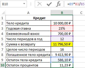 кредит 35000 на год займ конга вход в личный