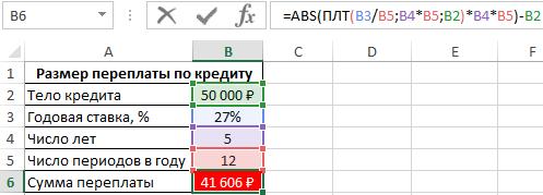 Пример расчета суммы переплаты.