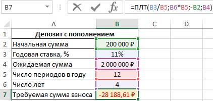 Формула вычисления ежемесячного платежа.