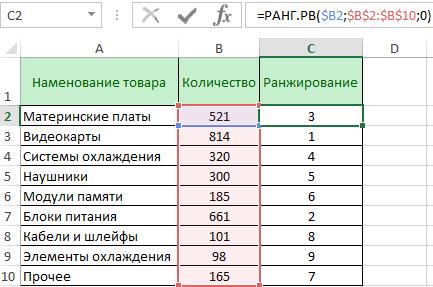 РАНГ.РВ.