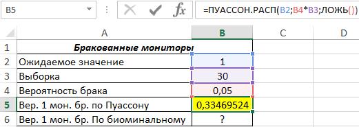 Распределение пуассона примеры решения задач примеры решения задач в access