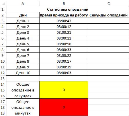 данные в таблицу.