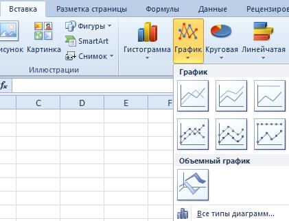 Выбор типа графиков.