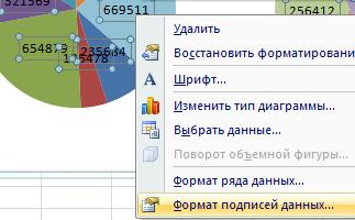Формат подписей данных.
