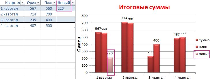 Динамическая диаграма.