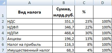 Данные.