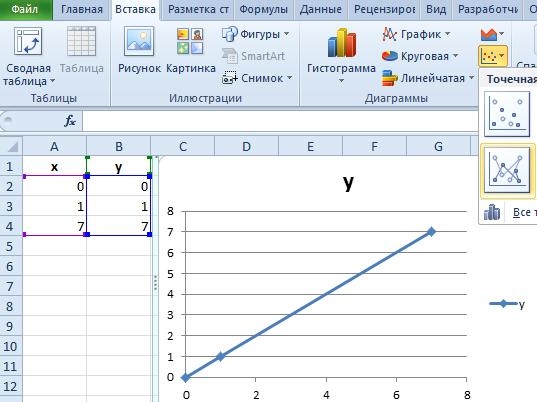 Как в экселе сделать график из таблицы