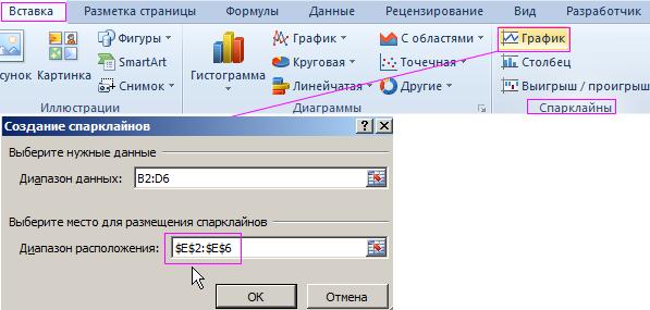 Спарклайн позволяет создать мини график в ячейке Excel