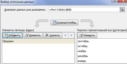 Выбор источника данных.