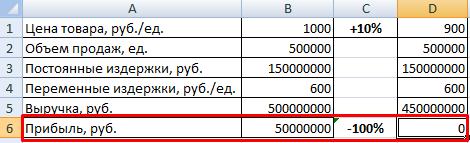 2 Базовая формула для расчета процентов в Excel; Но если бы в том году, у фермера был урожай на тонн, а в этом – на 80, то убыток составил бы 20% соответственно.Сегодня .