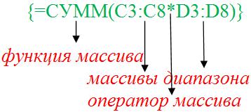 Синтаксис массива функций.