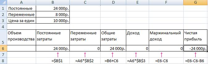 Решение задачи точки безубыточности решение задач на многочлен на одночлен