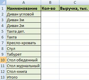 Диапазон данных.