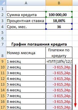 Калькулятор расчета кредита в Excel и формулы ежемесячных платежей