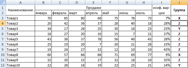 Как сделать abc анализ в excel 79