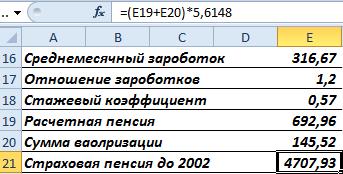 С какого года будет считаться страховой стаж для пенсии в украине
